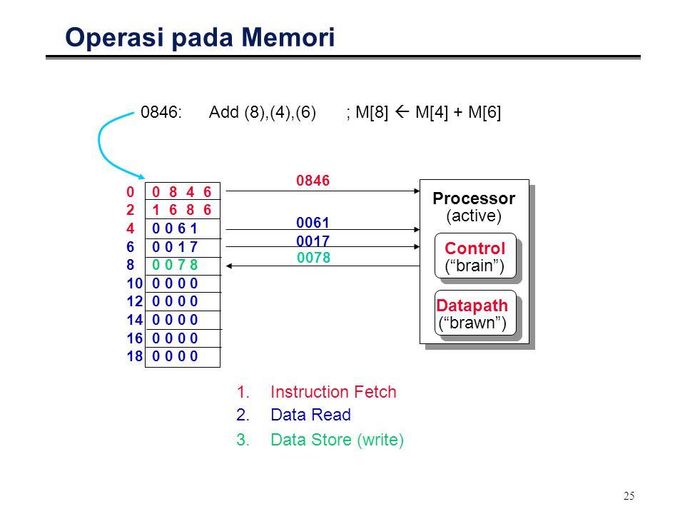 0846: Add (8),(4),(6) ; M[8]  M[4] + M[6]